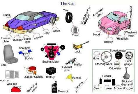 17 Best Images About Vehicle Vocabulary On Pinterest