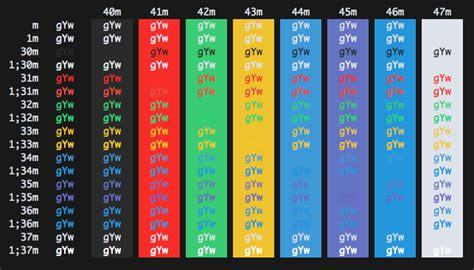 iterm2 color schemes 最近 俺の中で人気の iterm2 の color scheme 2015年5月 qiita