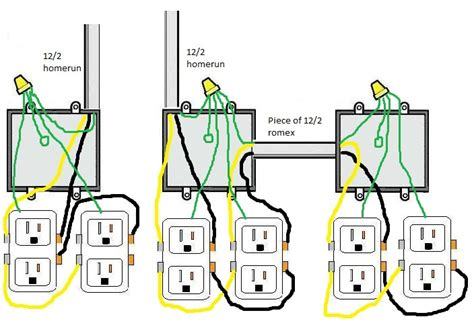 growroom electricity and wiring page 49 growroom