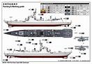 Scalehobbyist.com: PLA Navy Type 052c Destroyer by ...