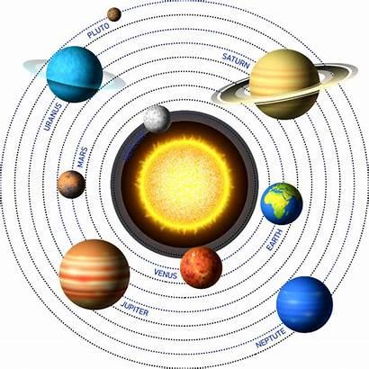 Solar System Planet Clipart Galaxy Sytem Planets