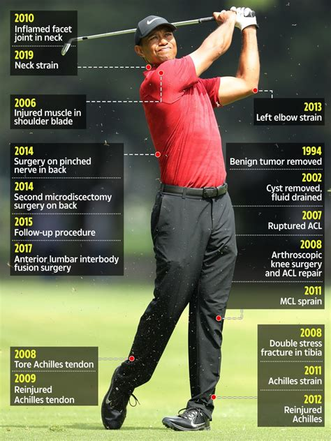 Tiger Woods wins 82nd PGA Tour event to make history by ...