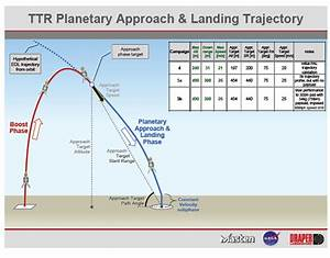 masten_planetary_approaches – Parabolic Arc