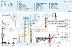 Fiat Grande Punto Wiring Diagram English