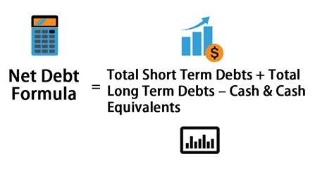net debt formula calculator  excel template