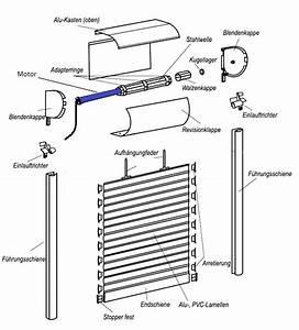 Maximale Fläche Berechnen : rolltor rolltore garagenrolltor garagentor 52 mm alu rolladen ebay ~ Themetempest.com Abrechnung