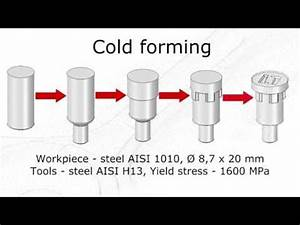 Cold forming simulation in QForm - YouTube