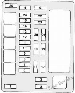 Fuse Box Diagram Mitsubishi Outlander  Cu  Ze  Zf  2003