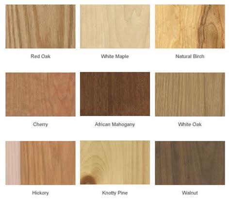 woodwork veneer  plywood  plans