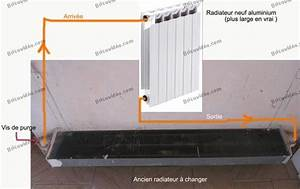 Comment Changer Une Chaudiere A Gaz : conseils d pannage chauffage changer radiateur de ~ Premium-room.com Idées de Décoration