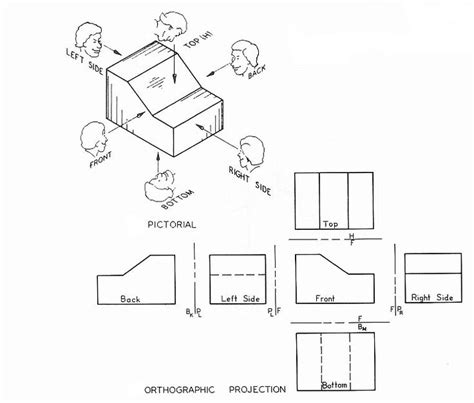 images  orthographic projection   pinterest