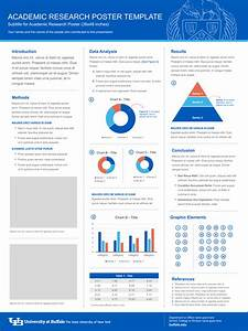 Research Poster Template - Identity And Brand
