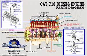 Cat C18 Diesel Engines And Parts