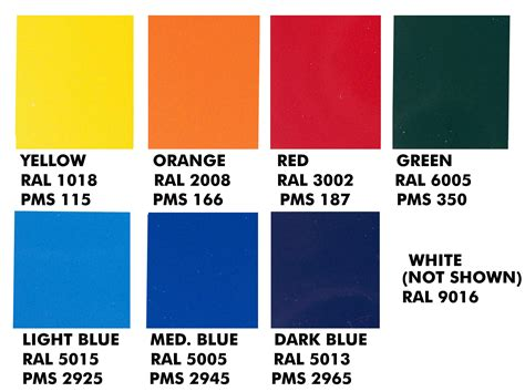 pantone to ral featured products pantone color ral