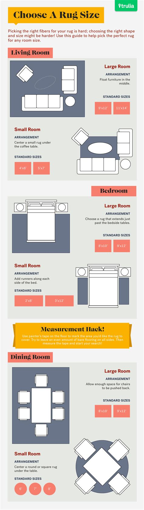 Area Rug Size by Area Rug Sizes Tips For Buying At Home Trulia