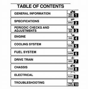 Download Polaris Ranger 570 Repair Manual  Download