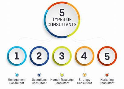 Consultants Types Services Consultant Experience