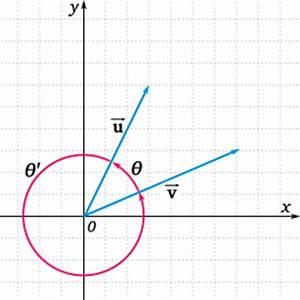 Geometrie Winkel Berechnen : winkel zwischen zwei vektoren matheguru ~ Themetempest.com Abrechnung