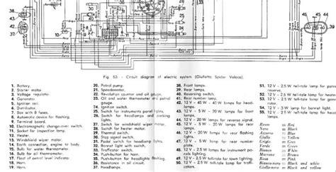 Alfa Romeo Montreal Wiring Diagram Best