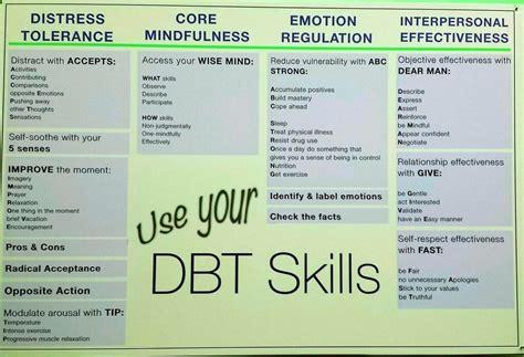 Dbt Self-help Resources