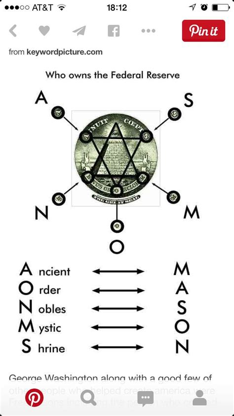 Illuminati Symbols And Meanings The 25 Best Illuminati Signs And Meanings Ideas On