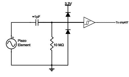 Learn Digilentinc Piezoelectric Switch With Schmitt Trigger