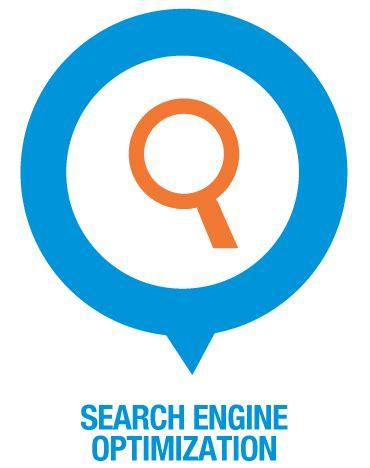 Search Engine Optimization by Inbound Marketing Drive Traffic Aiden Marketing