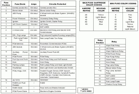 online service manuals 2007 ford e250 parental controls need schematic diagram for a 2000 ford ranger xlt fuse in 2000 ford ranger parts diagram