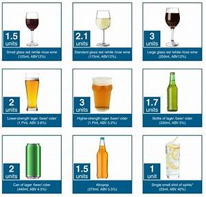 Download The Alcohol Units Guide
