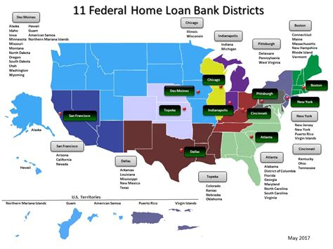 bureau of financial institutions about fhfa federal housing finance agency