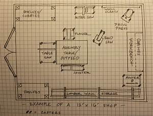 12 x 16 wood shop layout - Google Search http ...