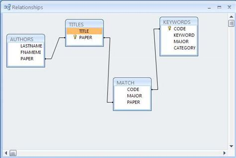 relational database design diagram of relational database model image collections