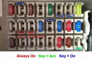 Underhood Fuse Box  Spare  U0026quot Switched U0026quot  Circuit