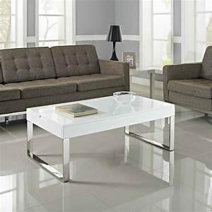 Amazing Lucite Coffee Table Ikea HomesFeed