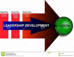 Leadership And Management Development Diagram Stock