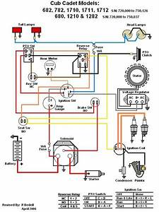 Cub Cadet Relay Diagram