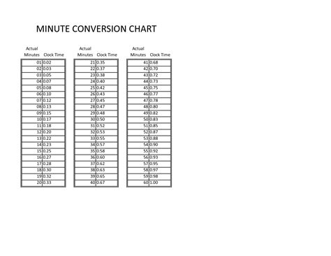 pictures payroll time conversion table daily quotes