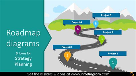 roadmap diagram  templates  project strategy planning