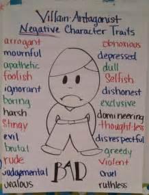 Bad Character Traits