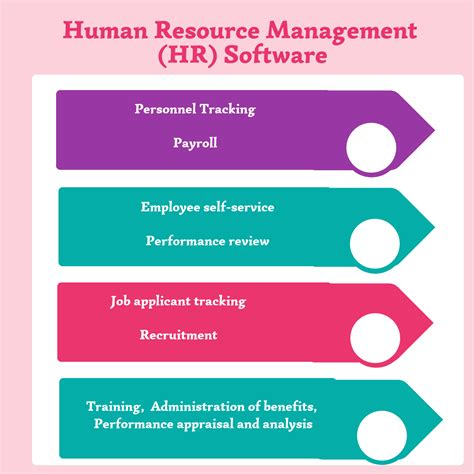 top    open source human resource hr software