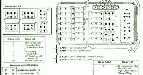 fuse box diagram mercedes     mercedes fuse