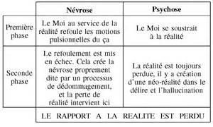 Psycho-névrose : définition de PSYCHONÉVROSE, PSYCHO-NÉVROSE , subst ...