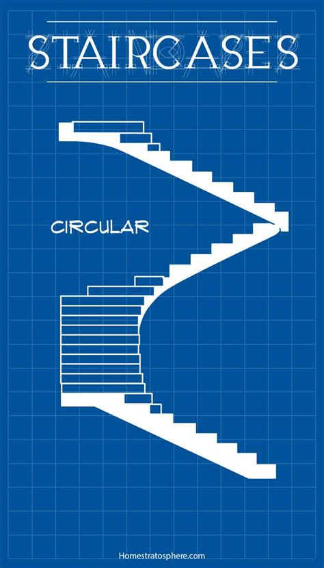 types  staircases custom diagram   style