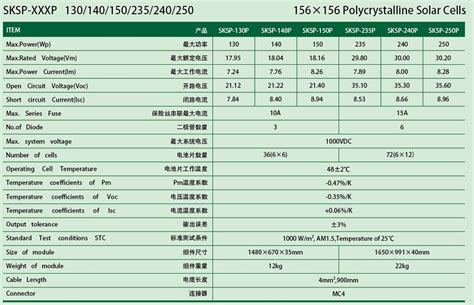 130w panel solar polycrystalline best solar cell price