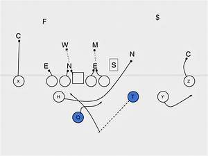 Offensive Break Down  Auburn Play Diagrams