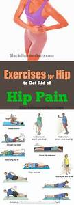 Right Side And Hip Pain