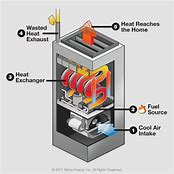 High quality images for armstrong gas furnace wiring diagram hd wallpapers armstrong gas furnace wiring diagram cheapraybanclubmaster Image collections
