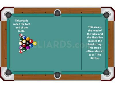 how many feet is a pool table pool table room size billiards com