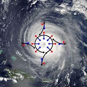 Quel Est Le Sens De Rotation D U0026 39 Un Cyclone