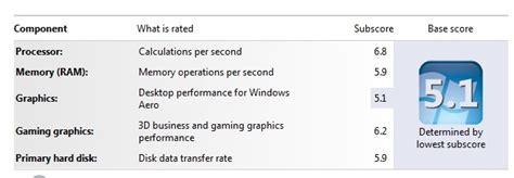 jak sprawdzić indeks wydajności systemu windows w systemie windows 8 1 stealth ustawienia